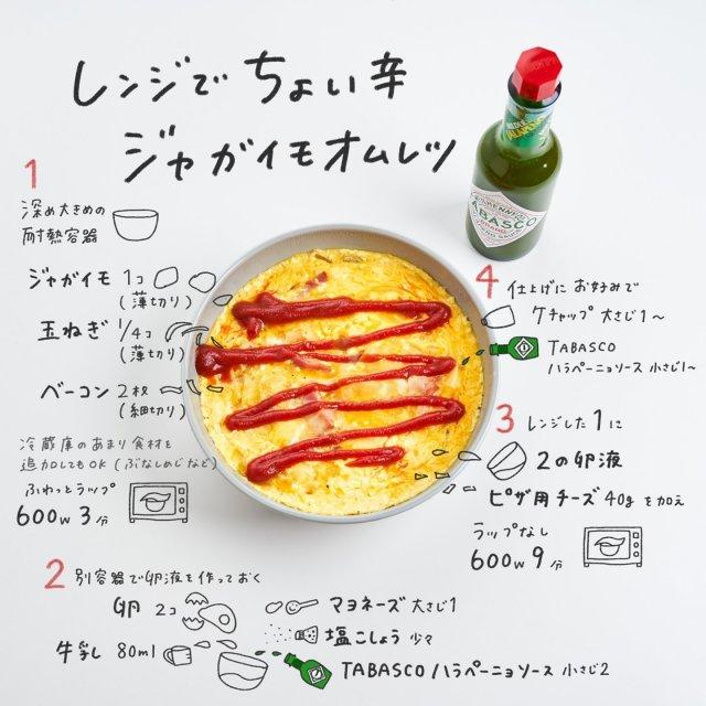 【TABASCO®残り物アレンジ】  もち おえかきレシピ (@__mo_chi) との初コラボレーションから生まれた、おうちでも簡単に作れるTABASCO®ソースを使った残り物アレンジ第二弾。  レンジで簡単!じゃがいもを使ったオムレツにさっぱりピリッと辛いTABASCO®ハラペーニョソースを加えたら、もう食欲が止まらない。  次の残り物レシピもお楽しみに! . . . . . #タバスコ残り物アレンジ #タバスコ #世界をちょっピリおいしく #残り物 #残り物ごはん #残り物アレンジ #残り物弁当 #おうちごはん #オムレツ #卵料理 #たまご料理 #ハラペーニョソース  #たまご #ケチャップ #レンジで簡単